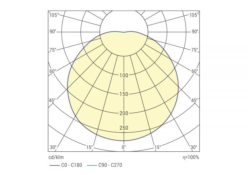 Светодиодные светильники WOLTA LCL05 для ЖКХ