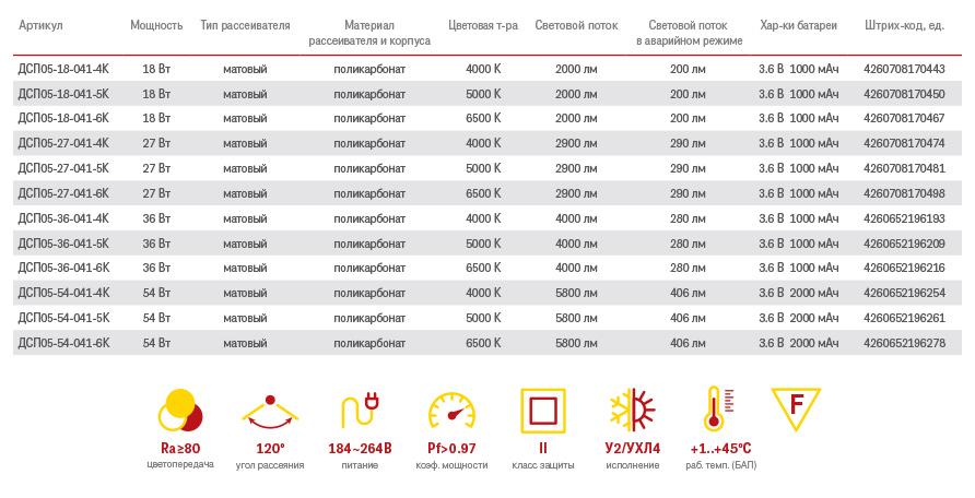 ДСП05-schemes-with-BAP.jpg